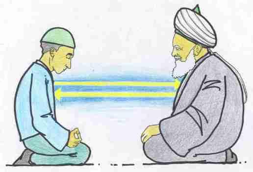 Perjalanan Sufi
